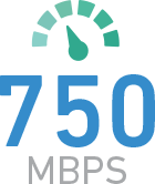 Connectivity from 750 Mbps
