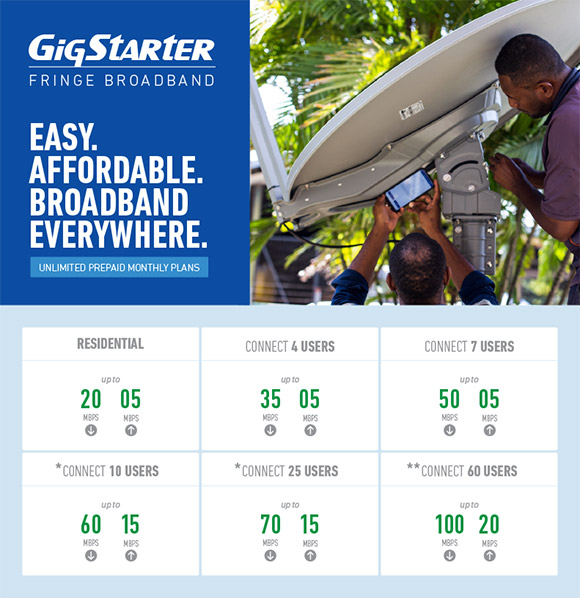 Affordable BroadBand Internet Monthly Plans by GigStarter Kacific