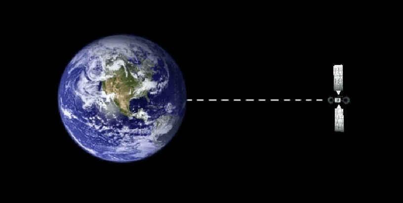 Kacfic1 Geostationary Satellite